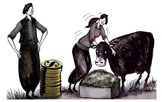 El impacto de la docilidad en el resultado económico