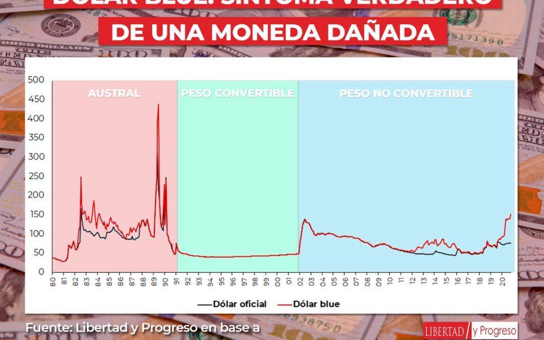 Es falso que el Blue no refleje necesariamente la realidad argentina