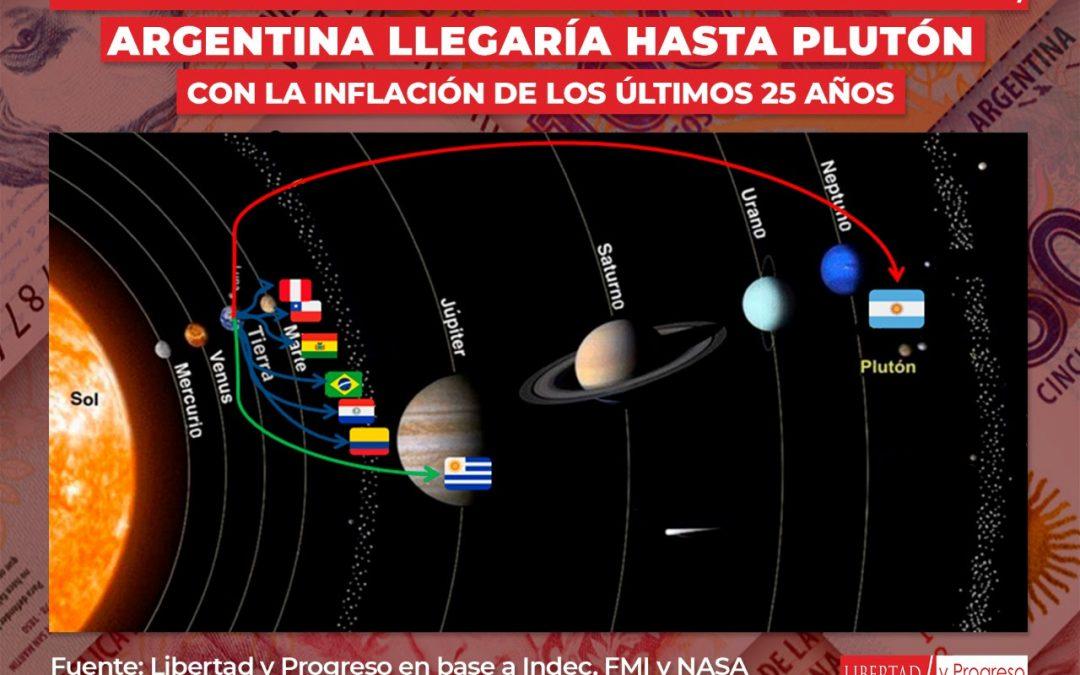Inflación Astronómica: Entre 1995 y el 2019, Argentina acumula una inflación del 5.297%, 17 veces más que el promedio regional