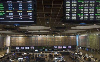 El S&P Merval aceleró pérdidas ante la preocupación de inversores por segunda ola de Covid-19